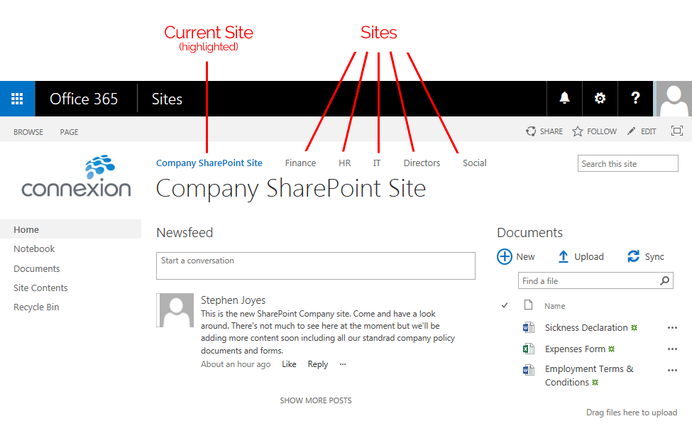 SharePoint Sites Screenshot
